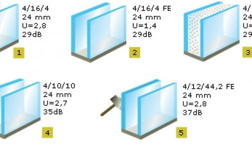 Bons à savoir sur le choix des fenêtres à double vitrage